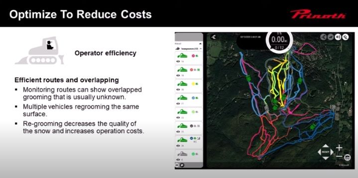 PRINOTH: Efficiently monitoring snow grooming activities