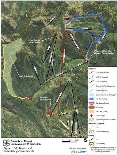 Forest Service releases Draft Decision for Steamboat Resort Improvements Project