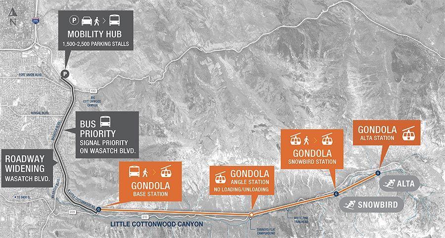 Gondola Works: Save little Cottonwood Canyon